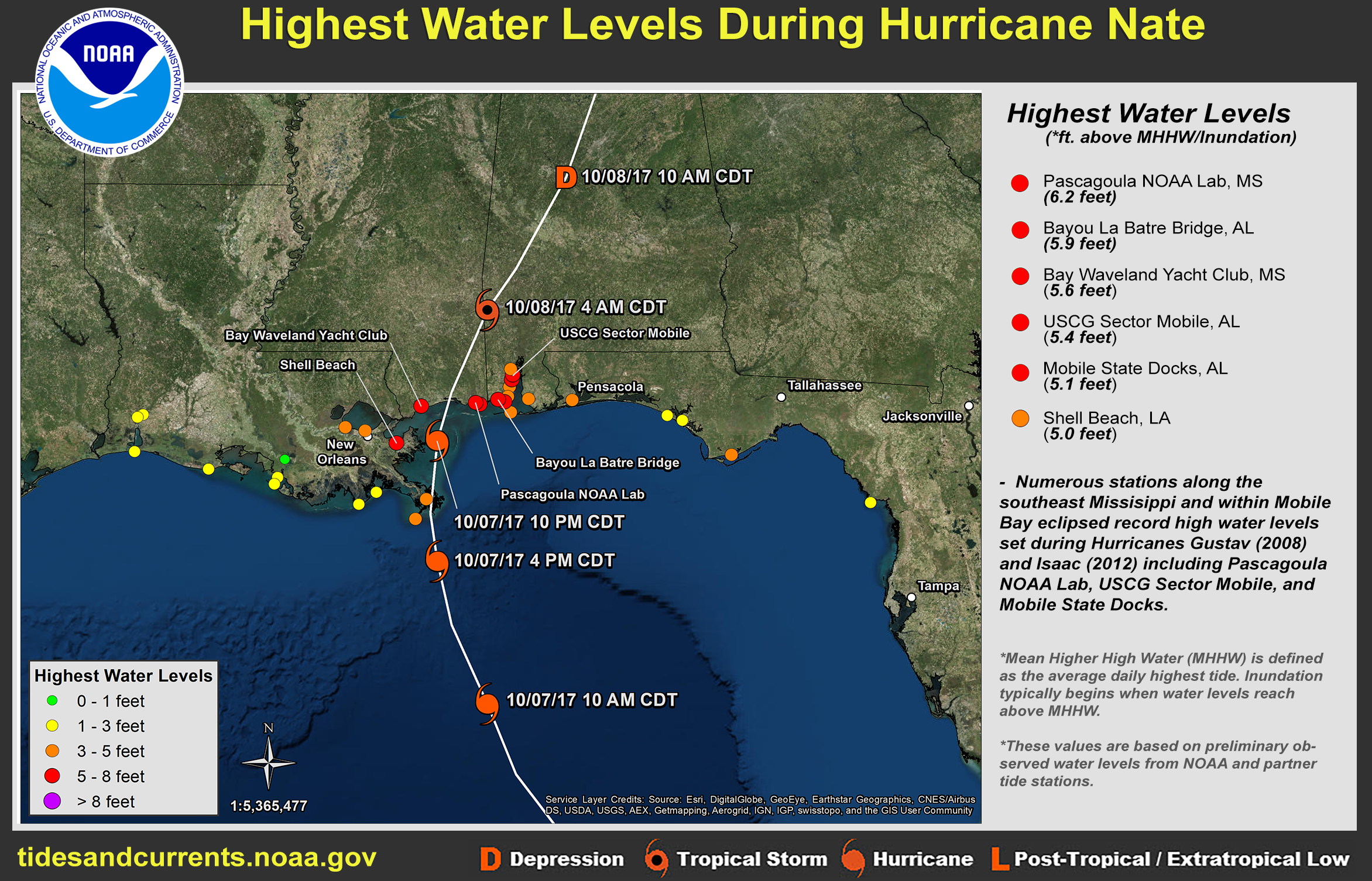 Highest Water Levels During Hurricane Nate
