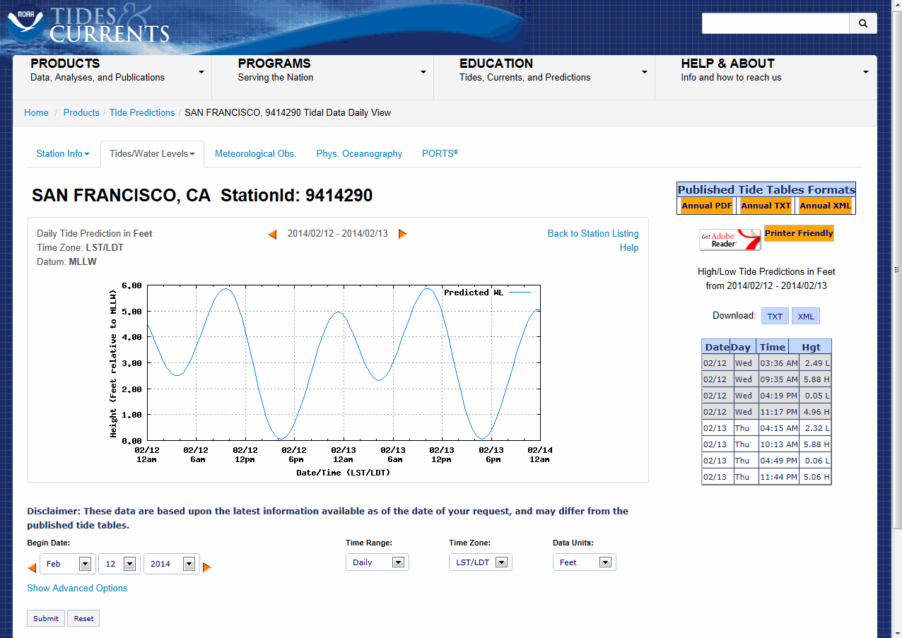 Tide predictions help noaa tides currents initial station screen daily predictions nvjuhfo Gallery